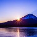 【富士登山(馬返し 〜 剣ヶ峰)】麓から山頂まで日帰りで登ってきた話。